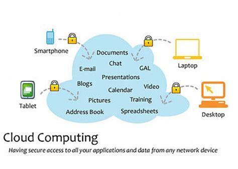 Cloud Computing Testing Resume by Java Web Development What Is Cloud Computing