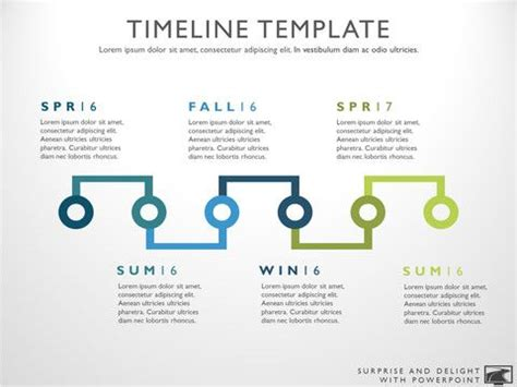 Tools To Create Website Templates by 30 Best Images About Project Timelines On Pinterest