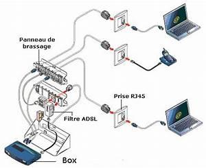Branchement Prise Rj45 Legrand : c blage live box dans maison neuve communaut orange ~ Dailycaller-alerts.com Idées de Décoration