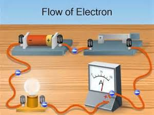 Current Electricity Definition