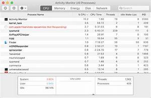 Activity Monitor User Guide For Mac