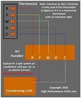 Alarm Contact Wiring Diagrams