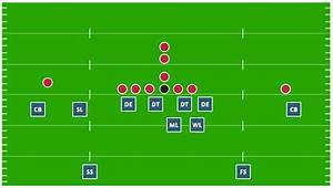 Defensive Play Diagram  U2013 Under Front