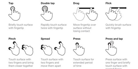 how to use gestures on iphone useful collection of ios tools and resources for designers How T