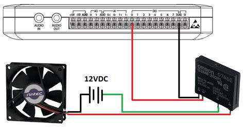 Dc Fan Wiring by Turn On A Dc Computer Fan Using A Solid State Relay Mydaq
