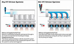 N2o System In Cars  Nitrous Oxide Systems Technical Support  2019