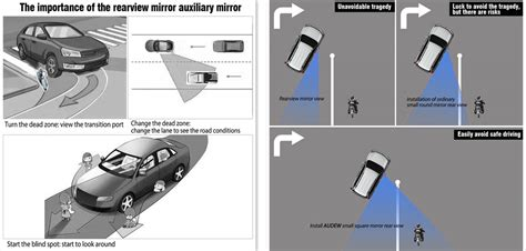 Audew Square Blind Spot Mirror