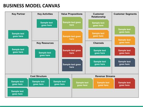 Canvas Key Activities Template Ppt by Business Model Canvas Powerpoint Template Sketchbubble