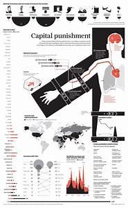 This is Visual Journalism [89] - Visualoop