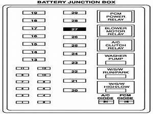 Ford F150 Power Distribution Box Diagram