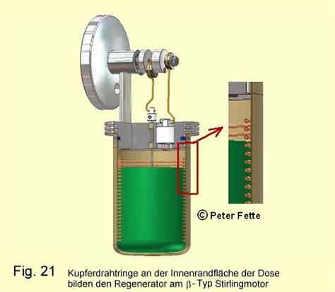 stirlingmotor selber bauen wie arbeitet der stirlingmotor eine beschreibung mit vielen bildern how do stirling engines work