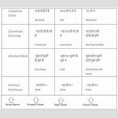 Tens Chart  Hundreds Chart Tens Chart 25612x792 (+46 Similar Files) Petrahellercom