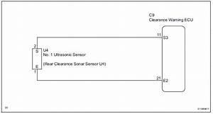 Toyota Sienna Service Manual  Rear Clearance Sonar Sensor Lh Circuit - Adjustment