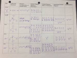 34 Molecular Geometry Practice Worksheet With Answers