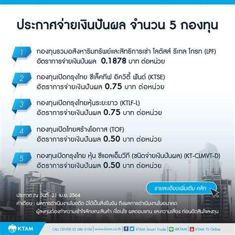 KTAM Smart Trade - Publications   Facebook
