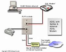 High quality images for rj45 adsl wiring diagram 7972 hd wallpapers rj45 adsl wiring diagram cheapraybanclubmaster Images