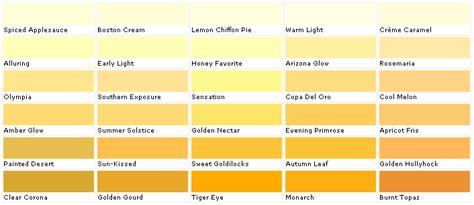 28 valspar paint colors app sportprojections