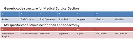 icd 10 code for c section icd 10 code for c section spectacular home designing