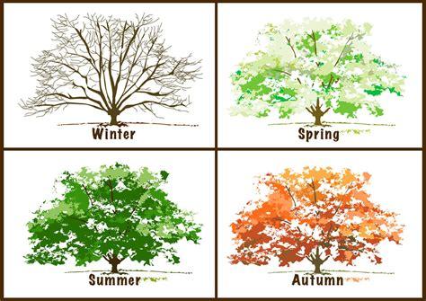Seasons Page 1