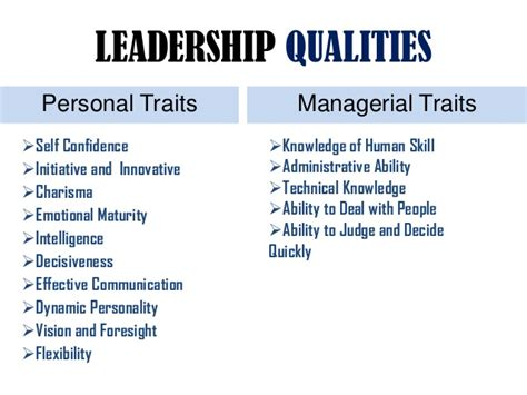 concept of leadership and it s qualities kullabs