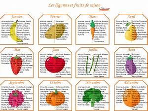 Calendrier Fruits Et Légumes De Saison : calendrier des fruits et l gumes baby note ~ Nature-et-papiers.com Idées de Décoration