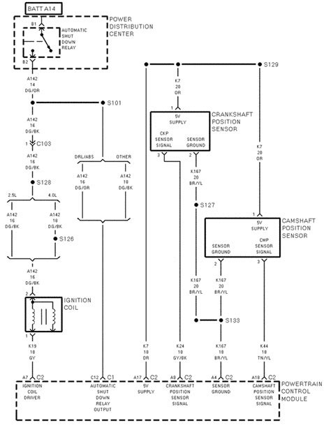 Where Can Get Wiring Diagram For Jeep Wrangler