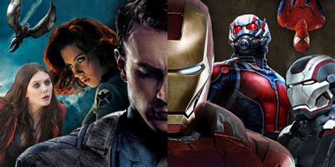 test audiences react  captain america civil war