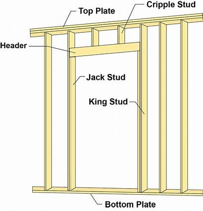 Wall Panel Diagram Panels Frame Plate Bottom