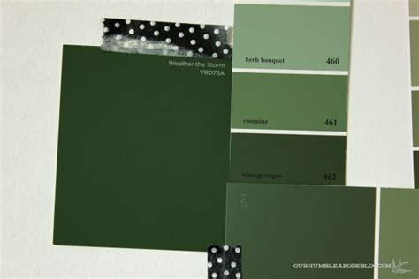 choosing paint colors sheens