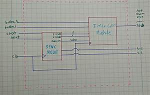 Digital Circuits And Systems  Pong Game