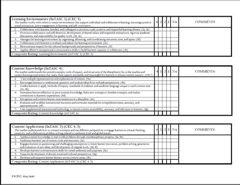images  teacher evaluation checklist template