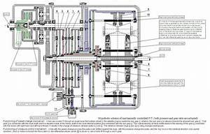 Eaton Automatic Transmission Wiring Diagram 4l60e Electrical Diagram Wiring Diagram