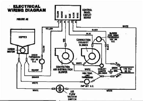 Hardy Stove Relay Wiring Schematic by Whitfield Pellet Stove Repair Pellet Stove Repair Auger