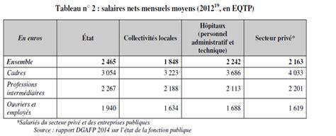 salaire cadre fonction publique salaire cadre fonction publique 28 images primes des fonctionnaires le nouveau r 233 gime