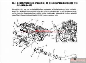 Detroit Diesel Dd15 Engine Workshop Manual
