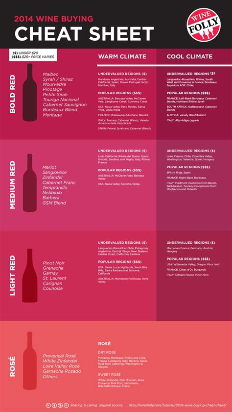 light red wine for beginners 2014 wine folly wine buying cheat sheet get the free 3