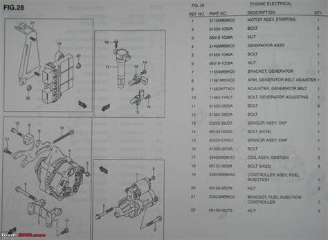 maruti suzuki wagon r wiring diagram wiring library