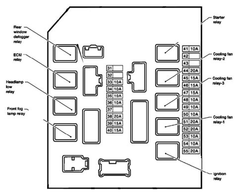 2010 Nissan Maxima Fuse Box Location by Nissan March 2003 2010 Fuse Box Diagram Auto Genius
