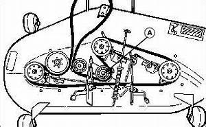 belt diagram d110 belt diagram d110 need help lawn mower question john deere l100  belt diagram d110 need help lawn mower