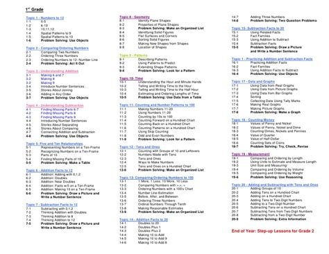 Common Core Standards Practice Workbook Grade 5 Pearson  Free Pdf Common Core Standards