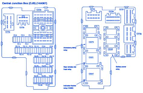 ford explorer  fuse boxblock circuit breaker diagram