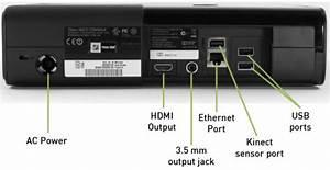 XBOX 360 Bundle HDMI to DVI with Audio.