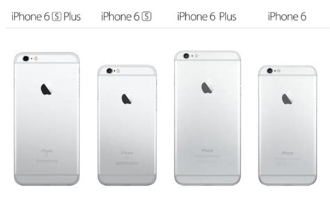 iphone 6 size comparison can your iphone 6 fit the new iphone 6s macworld 15083