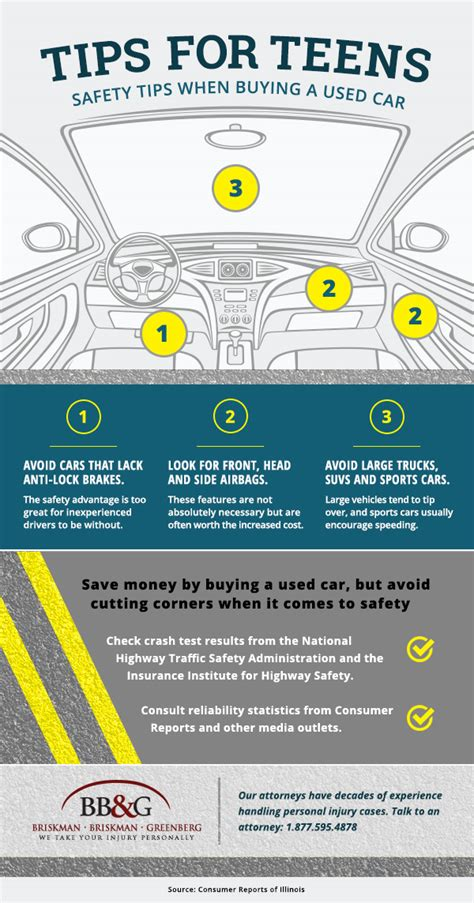Safety Tips For Buying A Used Car For Teen Drivers. National University Of Health Sciences Lombard Il. Internet Service Providers Daytona Beach. First Time Home Buyer Va Loan. Phone Service In My Area Secure Notes Android. Online Bachelors Degree Florida. Risk Inventory And Evaluation. Nervous Breakdown Treatment Centers. Emergency Response Plans Retirement Plan 403b