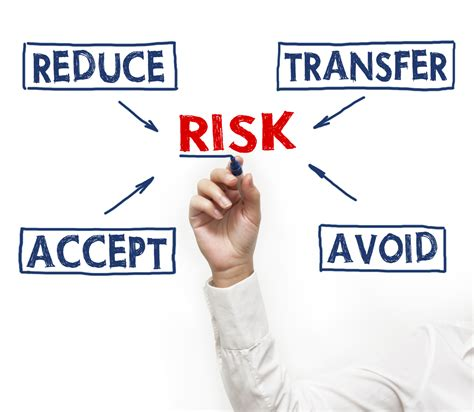 To Win The Sale  Focus On Risk!  Transform Sales