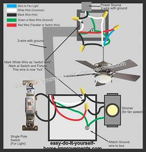 Ceiling Fan Dimmer Switches Wiring Diagram