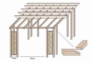 Pavillon Aus Holz Selber Bauen : pavillon selber bauen mit einfachen mitteln trellis ~ A.2002-acura-tl-radio.info Haus und Dekorationen