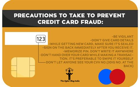 And as long as credit cards are the main source of financial they will then ask for credit card details to pay this fee. All You Need To Know About Credit Card Fraud - The Cyber Blog India
