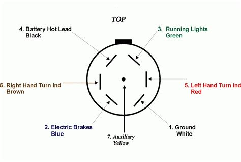 7 Pole Trailer Connector Wiring Diagram by Trailer Wiring Schematic 7 Way Wiring Diagram