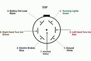 7 Way Trailer Plug Wiring Diagram Ford F250